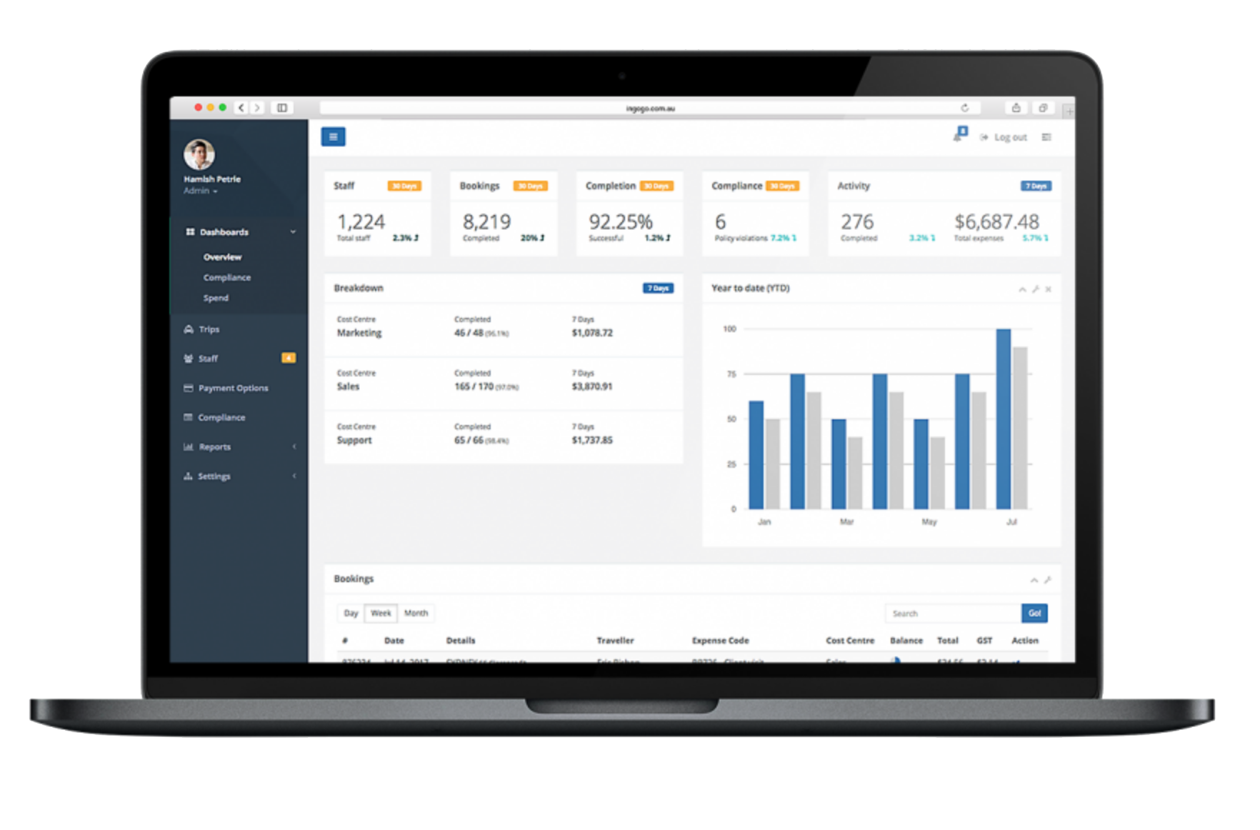 Business Portal - Dashboard.png